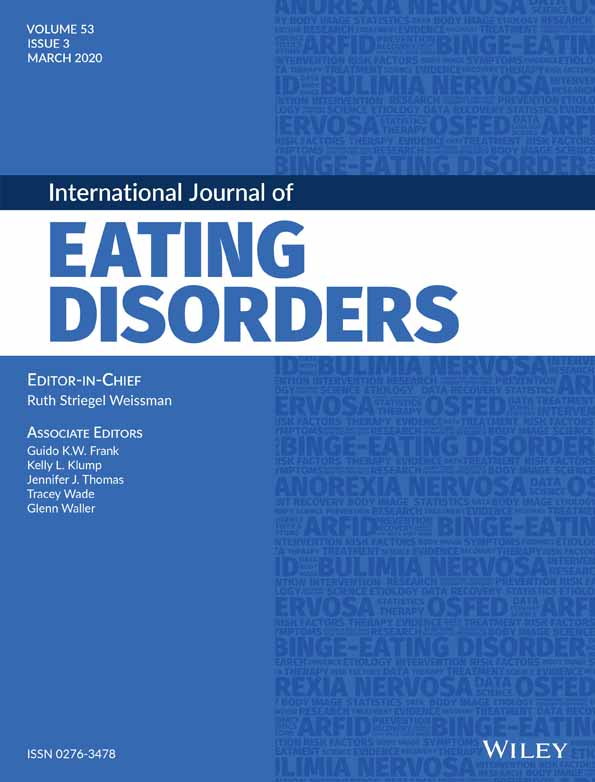 Binge eating and binge-eating disorder in Black women: A systematic review